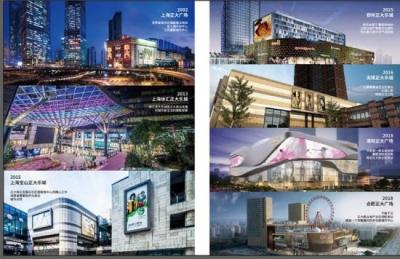正大商业地产::双循环互促 新发展格局下的商业空间赋能