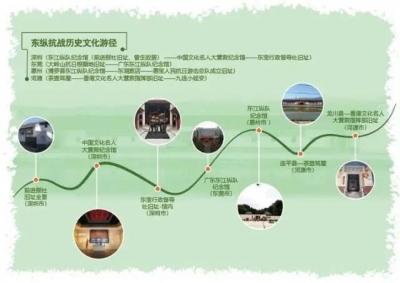 广东再添6条历史文化游径,在你家门口吗?