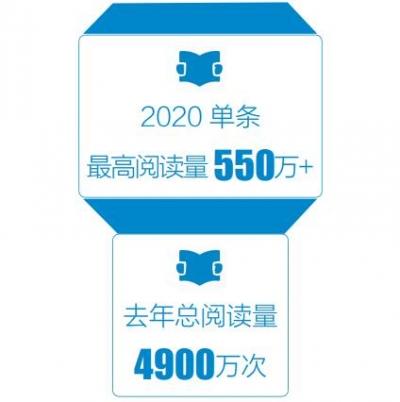 2000万 10亿 800场  都市时报全媒体传播体系初现雏形