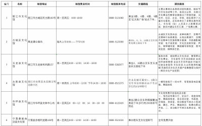 丽江市文化馆名录
